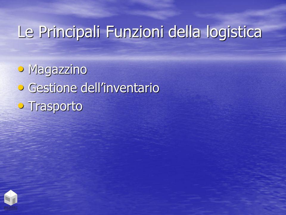 Le Principali Funzioni della logistica Magazzino Magazzino Gestione dell'inventario Gestione dell'inventario Trasporto Trasporto