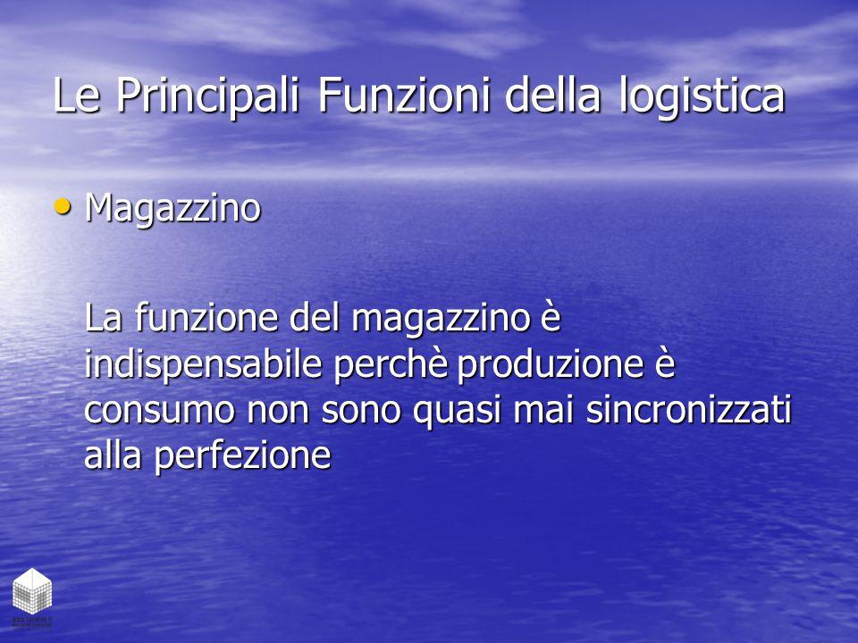 Le Principali Funzioni della logistica Magazzino Magazzino La funzione del magazzino è indispensabile perchè produzione è consumo non sono quasi mai s