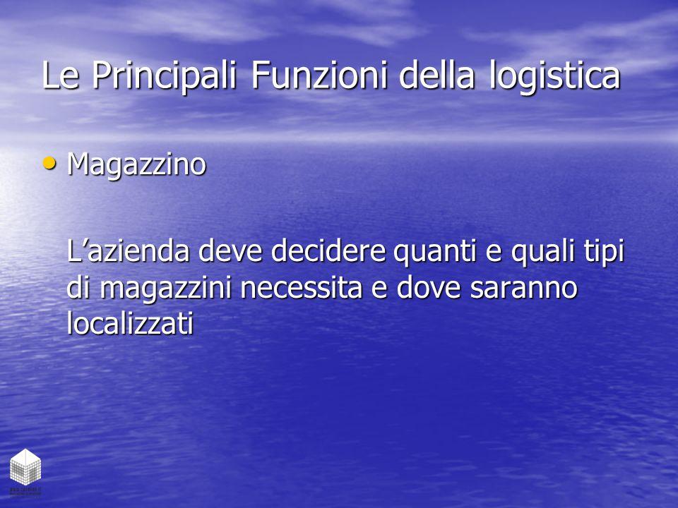 Le Principali Funzioni della logistica Magazzino Magazzino L'azienda deve decidere quanti e quali tipi di magazzini necessita e dove saranno localizza
