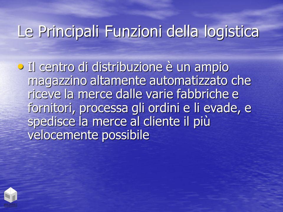 Le Principali Funzioni della logistica Il centro di distribuzione è un ampio magazzino altamente automatizzato che riceve la merce dalle varie fabbric