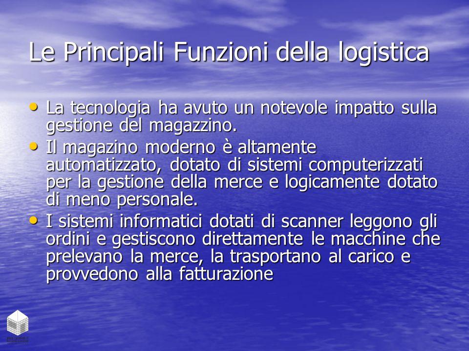 Le Principali Funzioni della logistica La tecnologia ha avuto un notevole impatto sulla gestione del magazzino. La tecnologia ha avuto un notevole imp