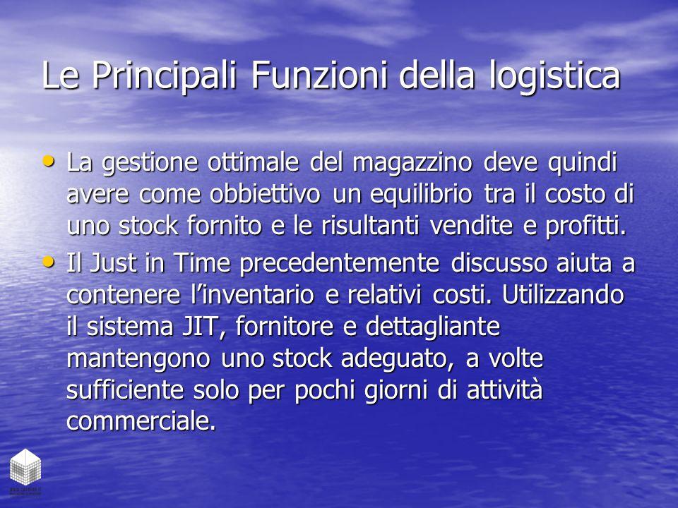 Le Principali Funzioni della logistica La gestione ottimale del magazzino deve quindi avere come obbiettivo un equilibrio tra il costo di uno stock fo