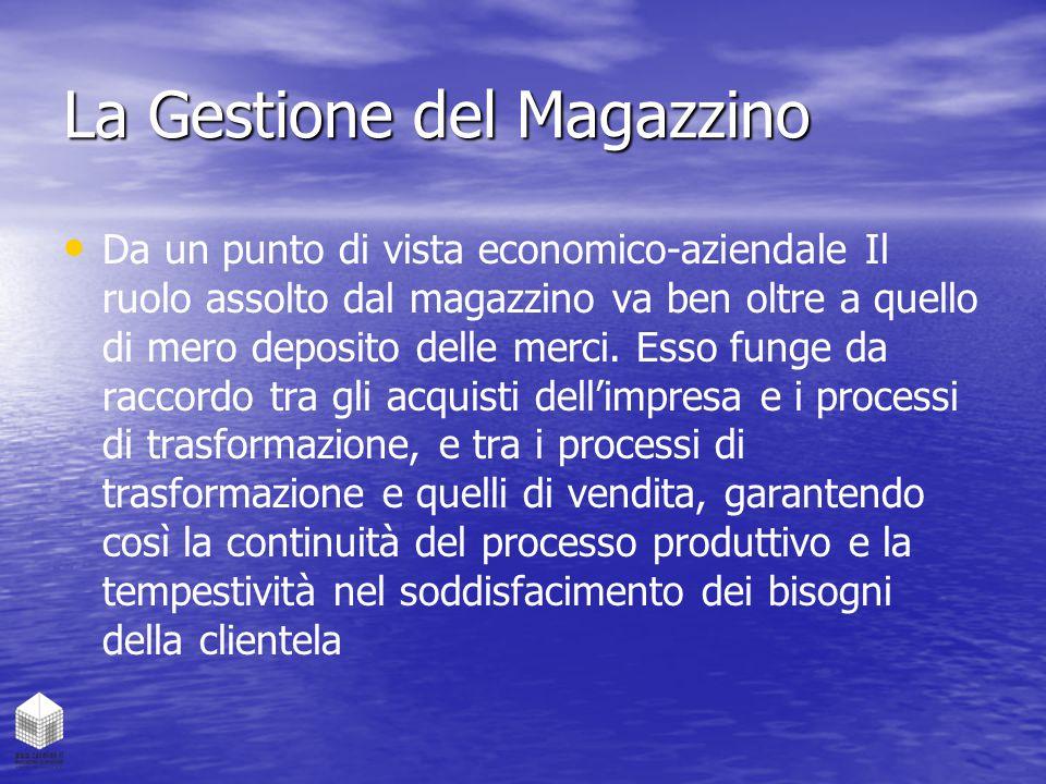 La Gestione del Magazzino Da un punto di vista economico-aziendale Il ruolo assolto dal magazzino va ben oltre a quello di mero deposito delle merci.