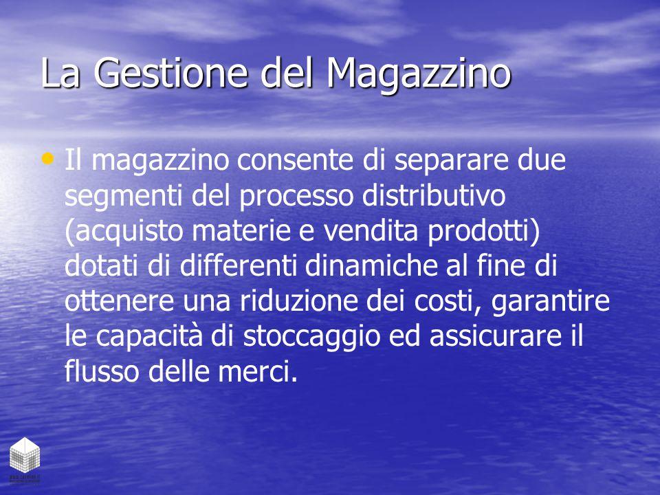 La Gestione del Magazzino Il magazzino consente di separare due segmenti del processo distributivo (acquisto materie e vendita prodotti) dotati di dif