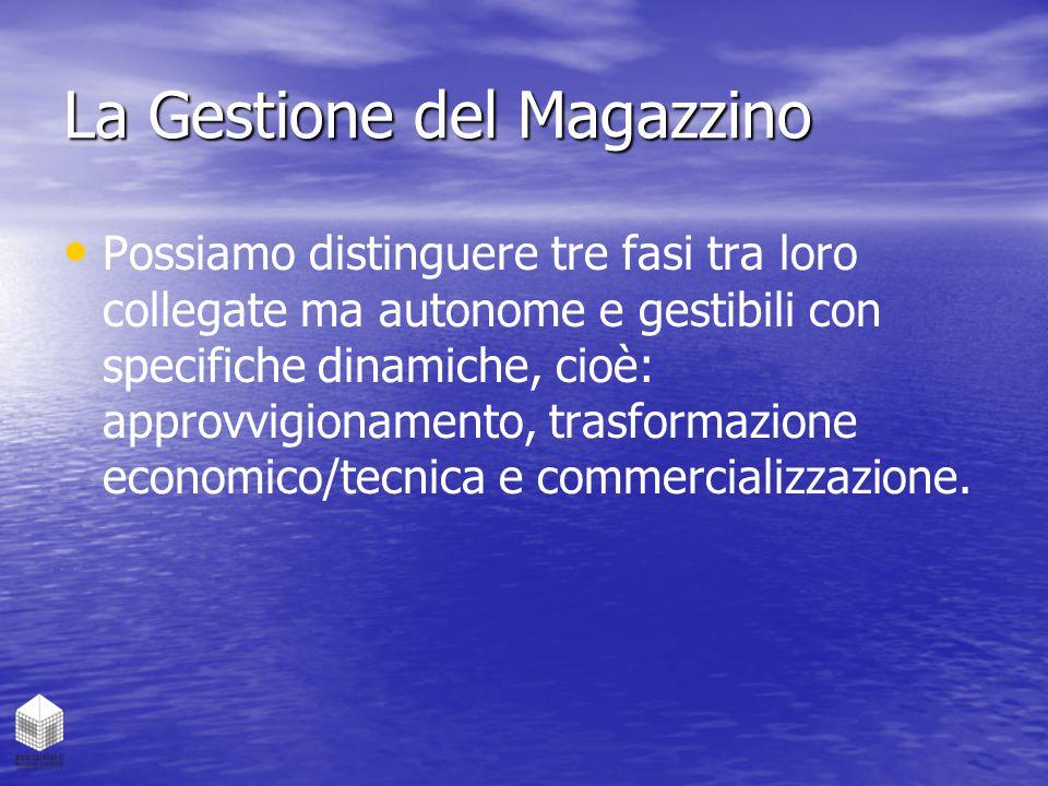 La Gestione del Magazzino Possiamo distinguere tre fasi tra loro collegate ma autonome e gestibili con specifiche dinamiche, cioè: approvvigionamento,