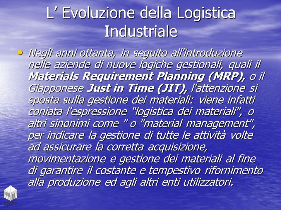 L' Evoluzione della Logistica Industriale Negli anni ottanta, in seguito all'introduzione nelle aziende di nuove logiche gestionali, quali il Material