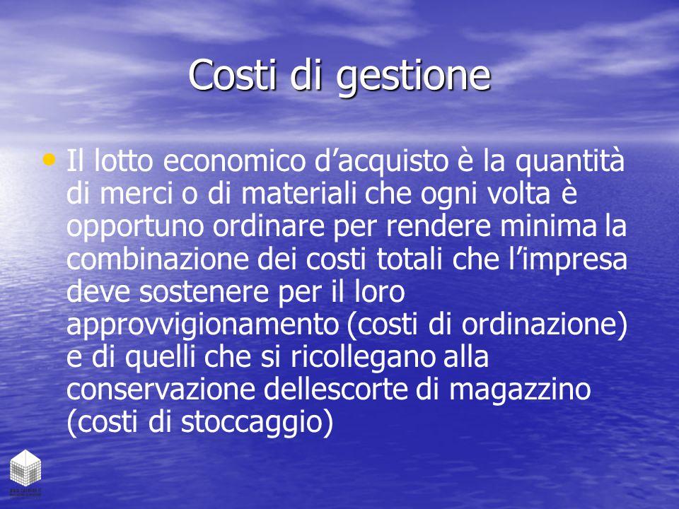 Costi di gestione Il lotto economico d'acquisto è la quantità di merci o di materiali che ogni volta è opportuno ordinare per rendere minima la combin