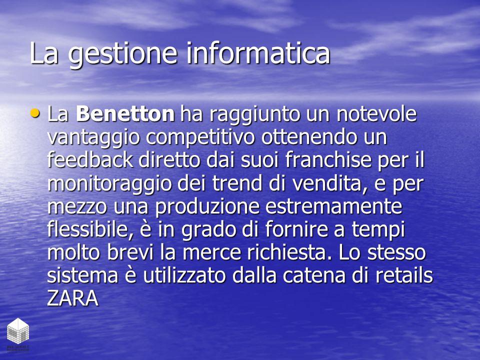 La gestione informatica La Benetton ha raggiunto un notevole vantaggio competitivo ottenendo un feedback diretto dai suoi franchise per il monitoraggi