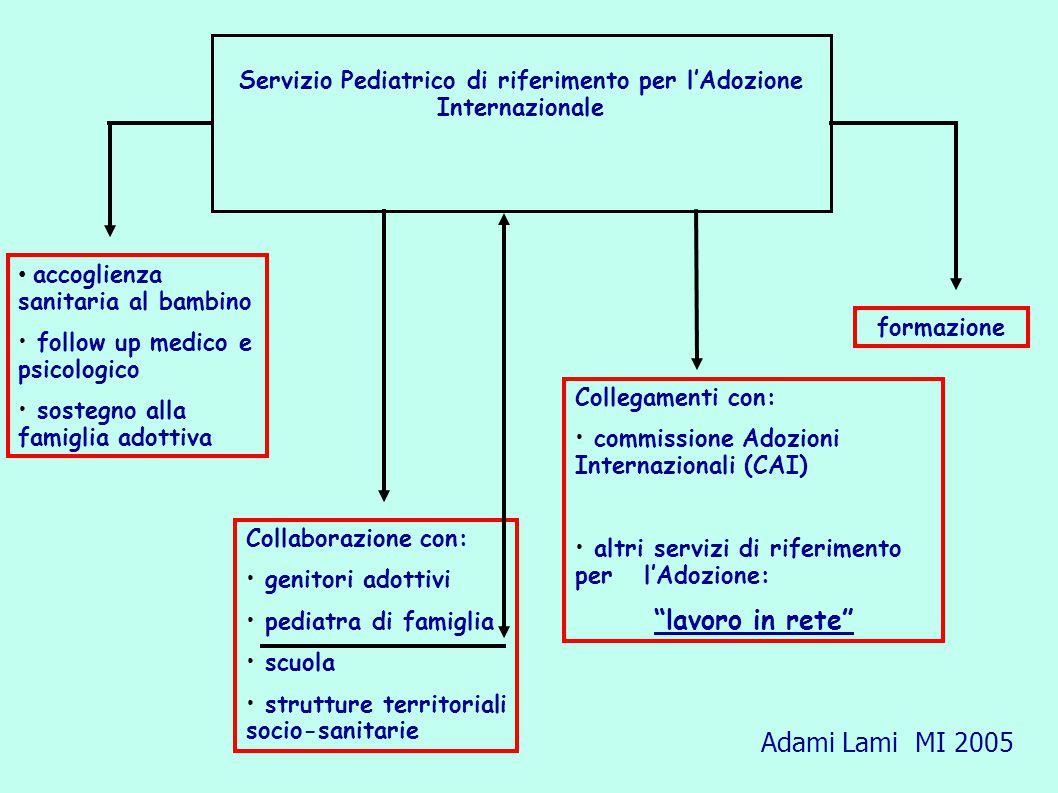 Servizio Pediatrico di riferimento per l'Adozione Internazionale accoglienza sanitaria al bambino follow up medico e psicologico sostegno alla famigli