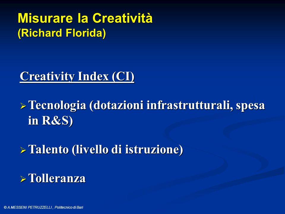 © A.MESSENI PETRUZZELLI, Politecnico di Bari Misurare la Creatività (Richard Florida) Creativity Index (CI)  Tecnologia (dotazioni infrastrutturali, spesa in R&S)  Talento (livello di istruzione)  Tolleranza