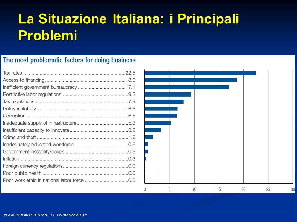 © A.MESSENI PETRUZZELLI, Politecnico di Bari La Situazione Italiana: i Principali Problemi
