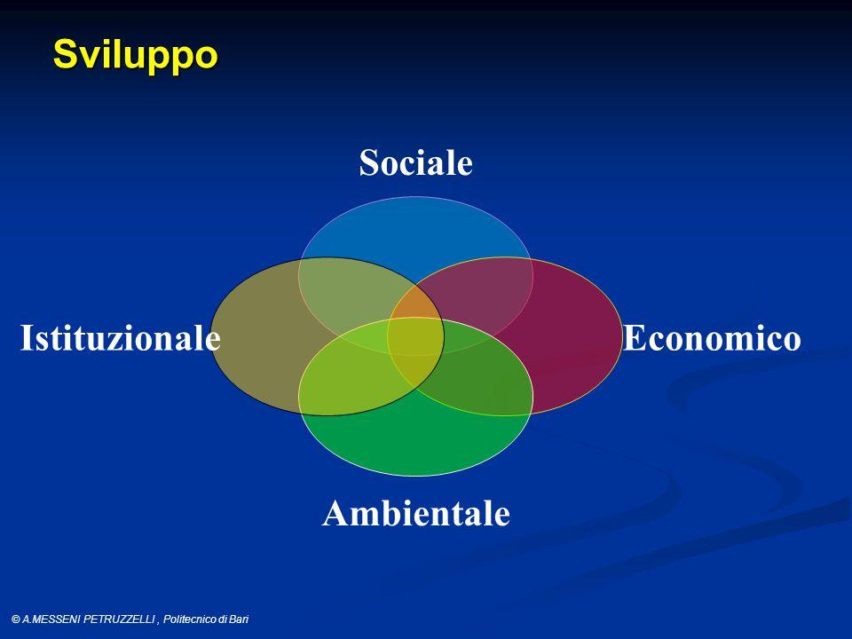 © A.MESSENI PETRUZZELLI, Politecnico di Bari Sviluppo Sociale Economico Ambientale Istituzionale