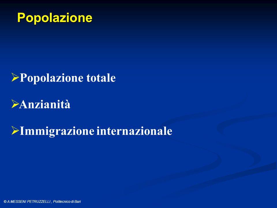 © A.MESSENI PETRUZZELLI, Politecnico di Bari Popolazione  Popolazione totale  Anzianità  Immigrazione internazionale