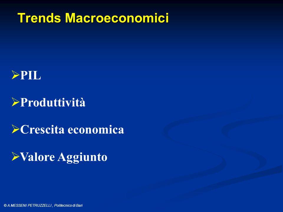 © A.MESSENI PETRUZZELLI, Politecnico di Bari Trends Macroeconomici  PIL  Produttività  Crescita economica  Valore Aggiunto