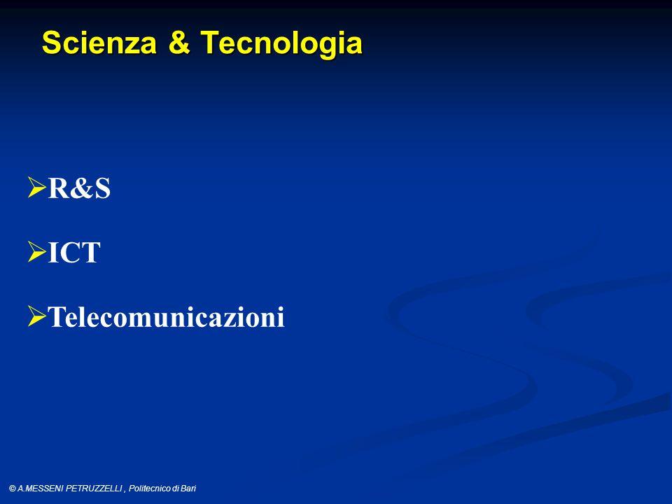 © A.MESSENI PETRUZZELLI, Politecnico di Bari Scienza & Tecnologia  R&S  ICT  Telecomunicazioni