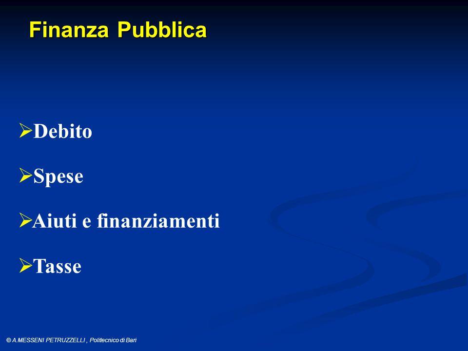 © A.MESSENI PETRUZZELLI, Politecnico di Bari Finanza Pubblica  Debito  Spese  Aiuti e finanziamenti  Tasse