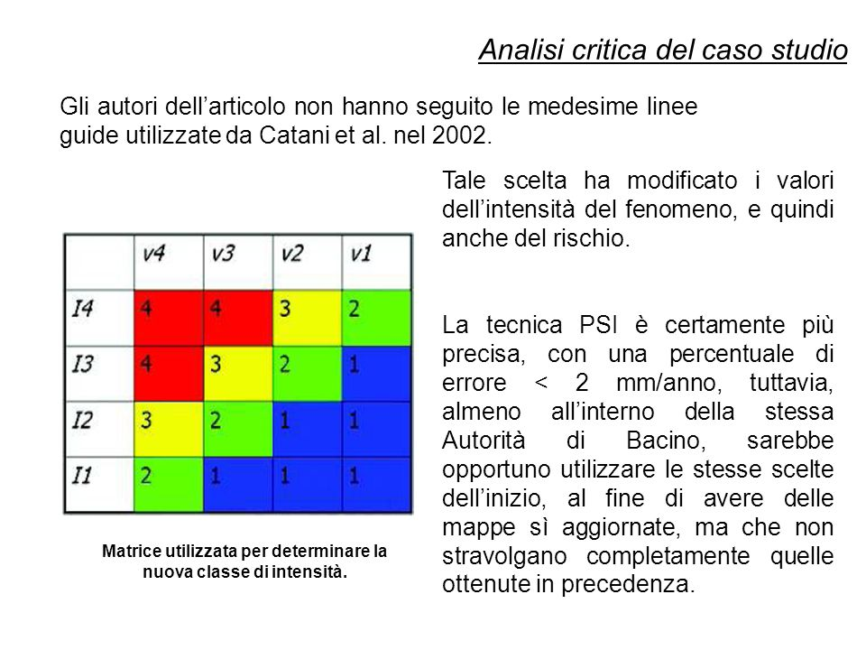 Analisi critica del caso studio Gli autori dell'articolo non hanno seguito le medesime linee guide utilizzate da Catani et al.