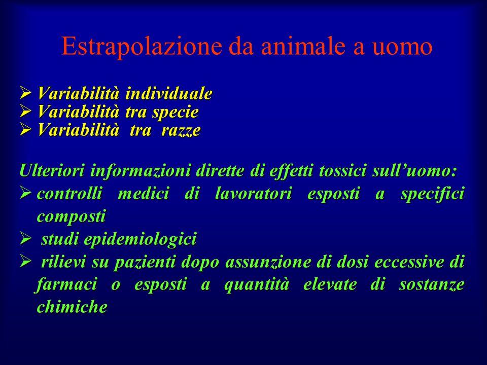 Estrapolazione da animale a uomo  Variabilità individuale  Variabilità tra specie  Variabilità tra razze Ulteriori informazioni dirette di effetti