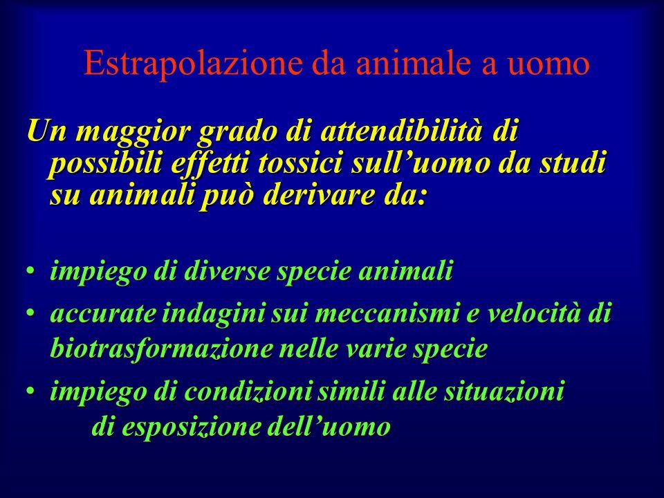 Estrapolazione da animale a uomo Un maggior grado di attendibilità di possibili effetti tossici sull'uomo da studi su animali può derivare da: impiego