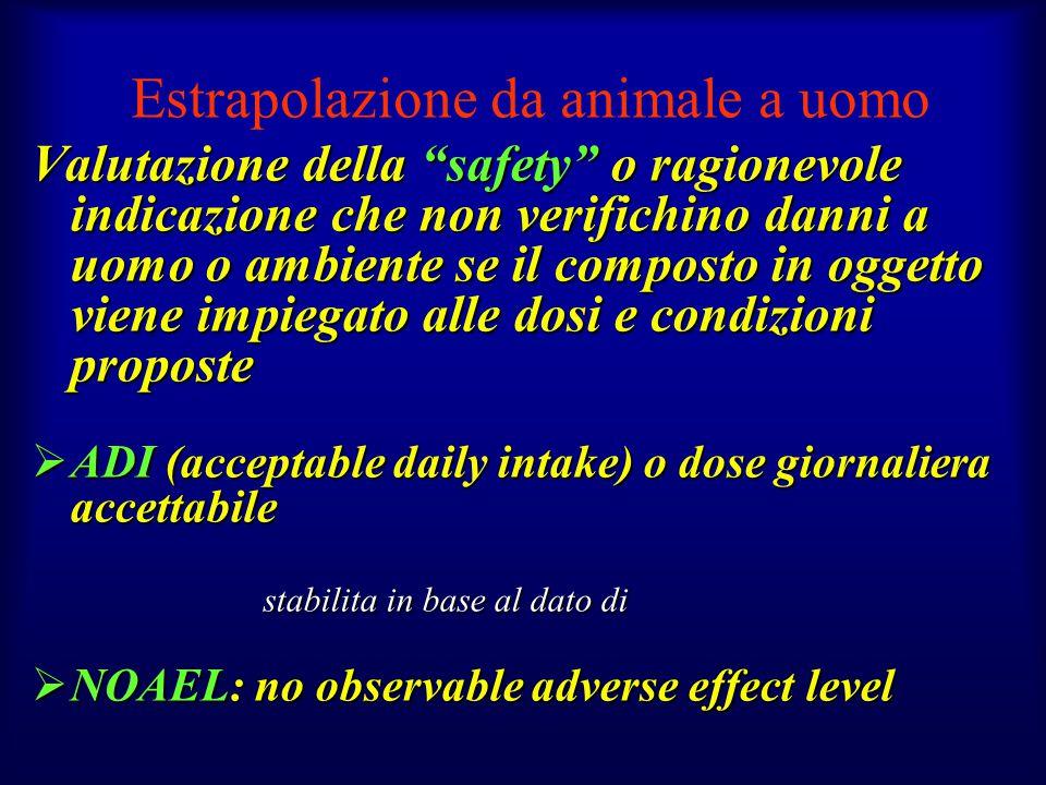 """Estrapolazione da animale a uomo Valutazione della """"safety"""" o ragionevole indicazione che non verifichino danni a uomo o ambiente se il composto in og"""