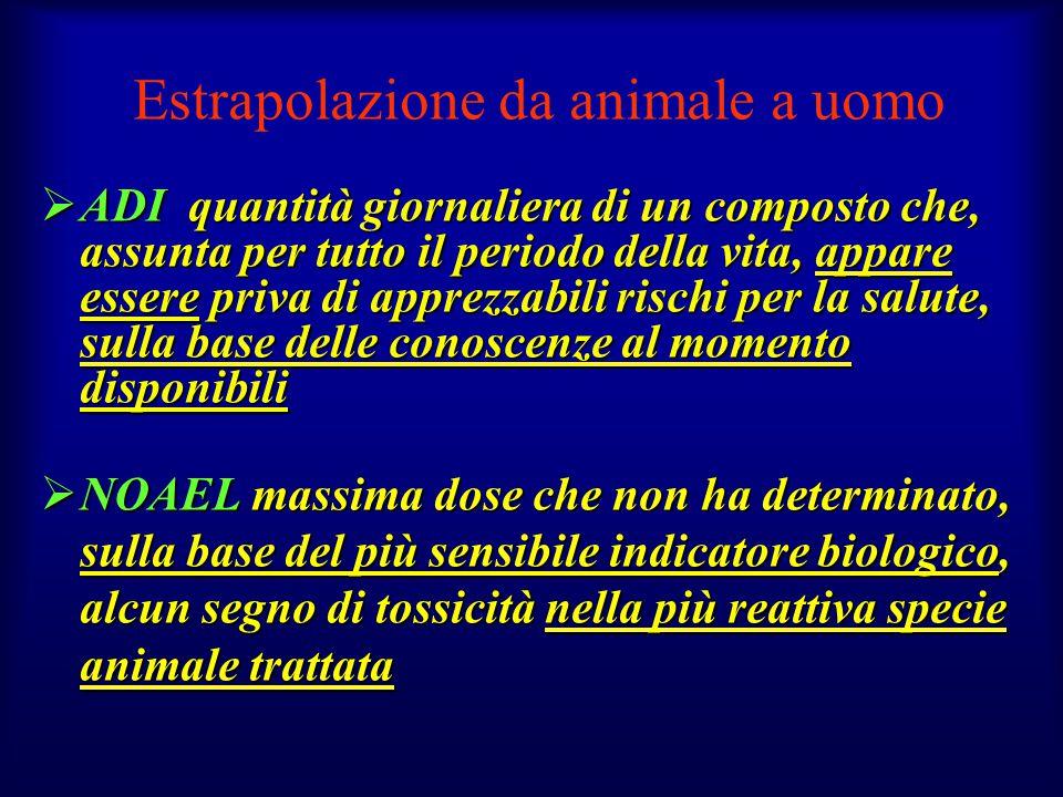 Estrapolazione da animale a uomo  ADI quantità giornaliera di un composto che, assunta per tutto il periodo della vita, appare essere priva di apprez