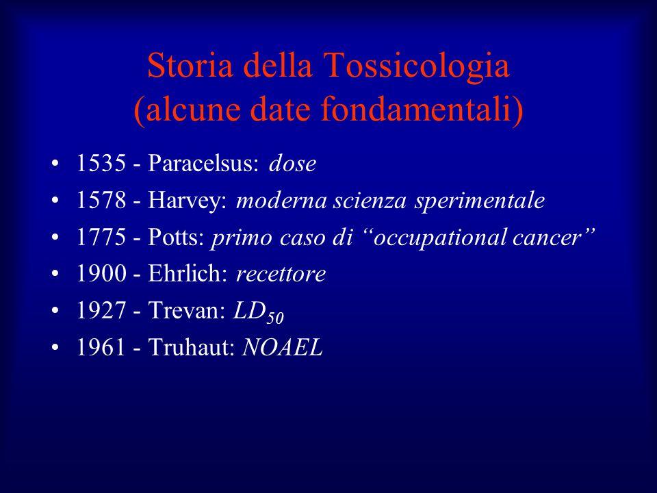 """Storia della Tossicologia (alcune date fondamentali) 1535 - Paracelsus: dose 1578 - Harvey: moderna scienza sperimentale 1775 - Potts: primo caso di """""""