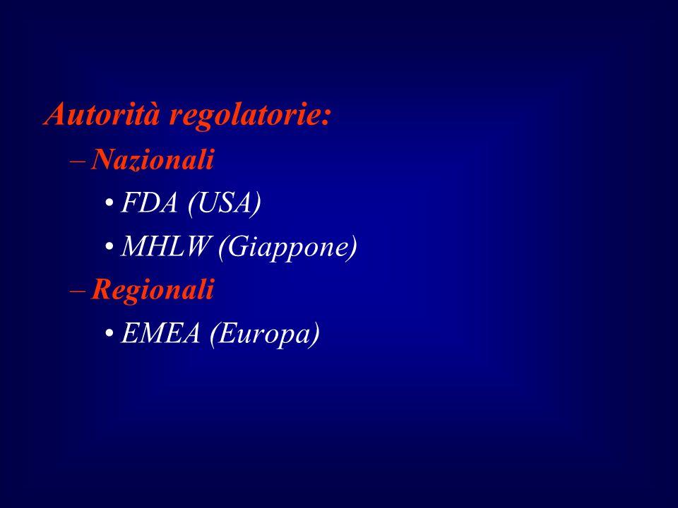 Autorità regolatorie: –Nazionali FDA (USA) MHLW (Giappone) –Regionali EMEA (Europa)