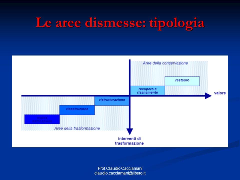 Prof.Claudio Cacciamani claudio.cacciamani@libero.it Le aree dismesse: tipologia