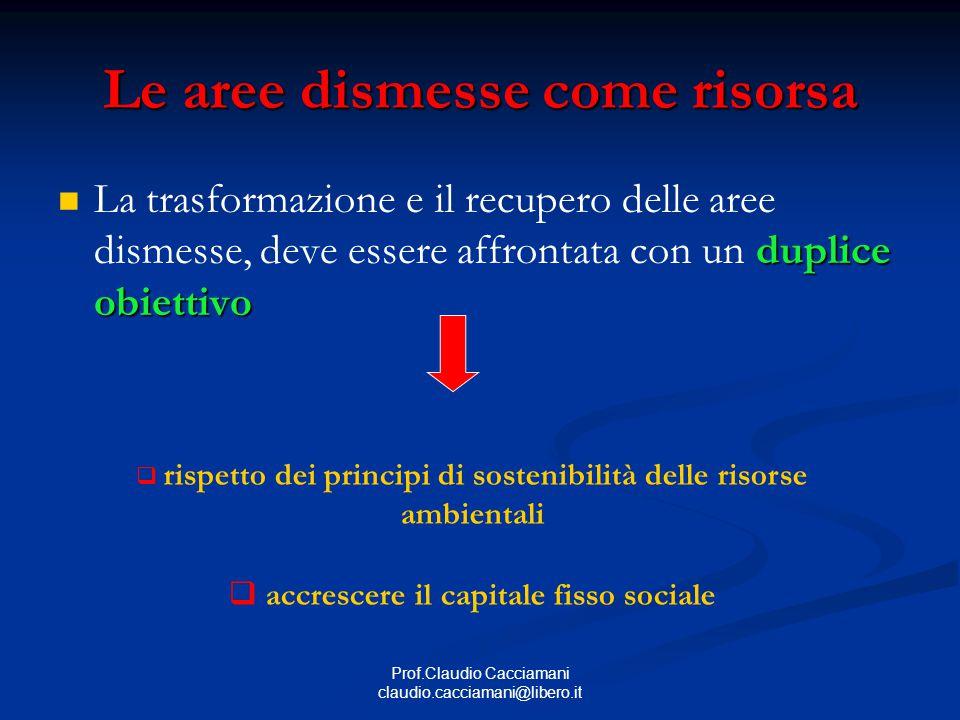 Prof.Claudio Cacciamani claudio.cacciamani@libero.it Milano, area BovisaSesto S.Giovanni, area Falck Torino, Spina Centrale Roma, area Ostiense