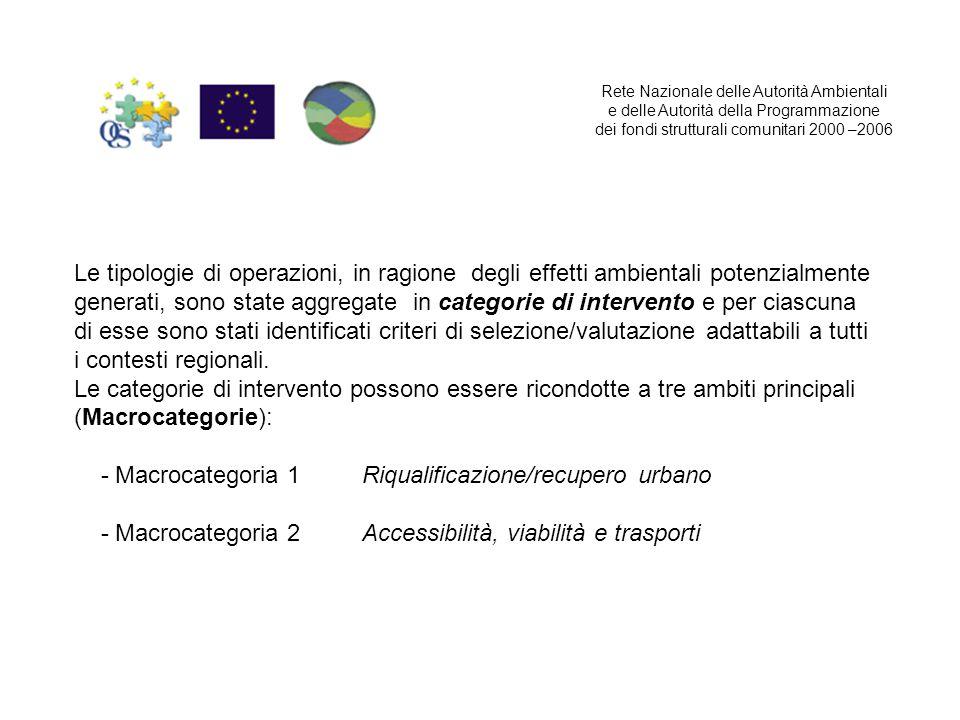 Rete Nazionale delle Autorità Ambientali e delle Autorità della Programmazione dei fondi strutturali comunitari 2000 –2006 Le tipologie di operazioni,
