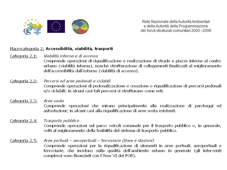Rete Nazionale delle Autorità Ambientali e delle Autorità della Programmazione dei fondi strutturali comunitari 2000 –2006
