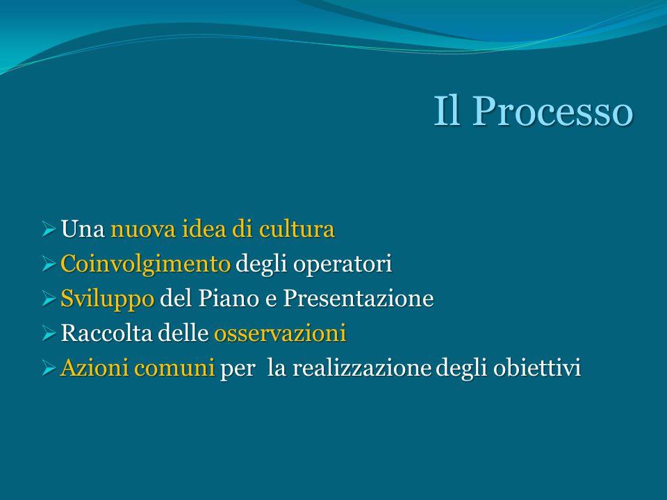 Il Processo  Una nuova idea di cultura  Coinvolgimento degli operatori  Sviluppo del Piano e Presentazione  Raccolta delle osservazioni  Azioni comuni per la realizzazione degli obiettivi