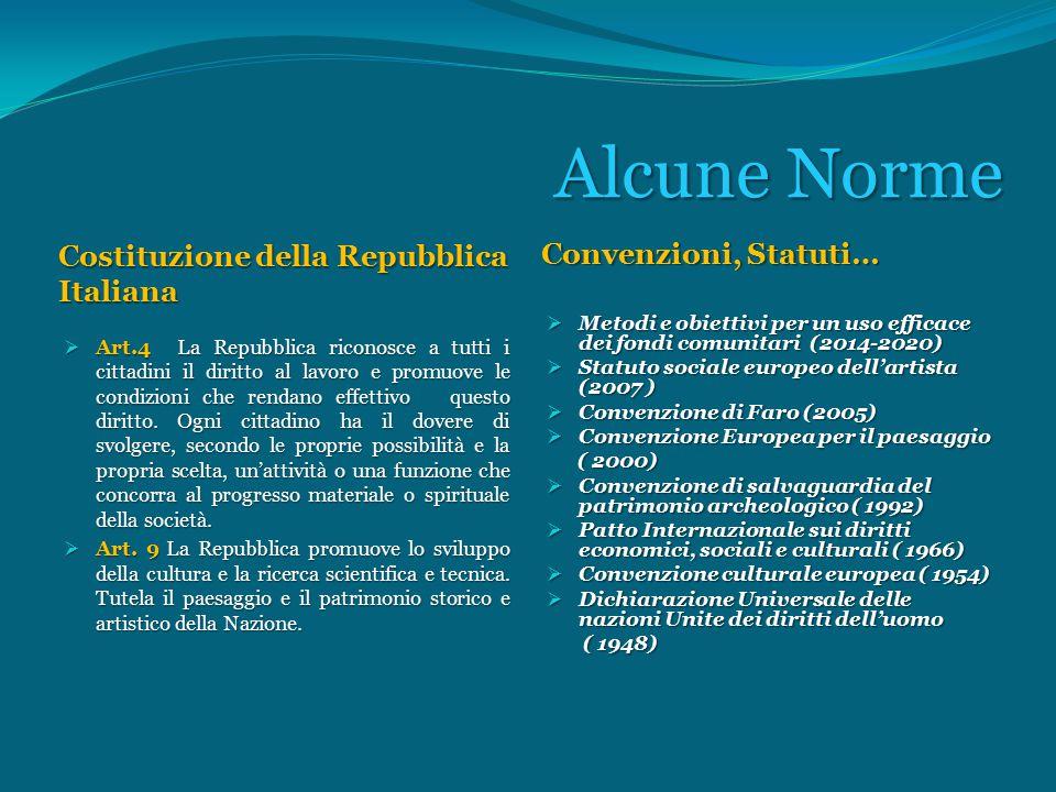 Alcune Norme Costituzione della Repubblica Italiana Convenzioni, Statuti…  Art.4 La Repubblica riconosce a tutti i cittadini il diritto al lavoro e promuove le condizioni che rendano effettivo questo diritto.