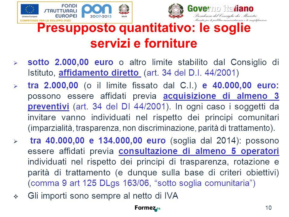 Presupposto quantitativo: le soglie servizi e forniture  sotto 2.000,00 euro o altro limite stabilito dal Consiglio di Istituto, affidamento diretto (art.