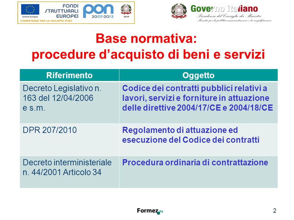 Base normativa: procedure d'acquisto di beni e servizi 2 RiferimentoOggetto Decreto Legislativo n.