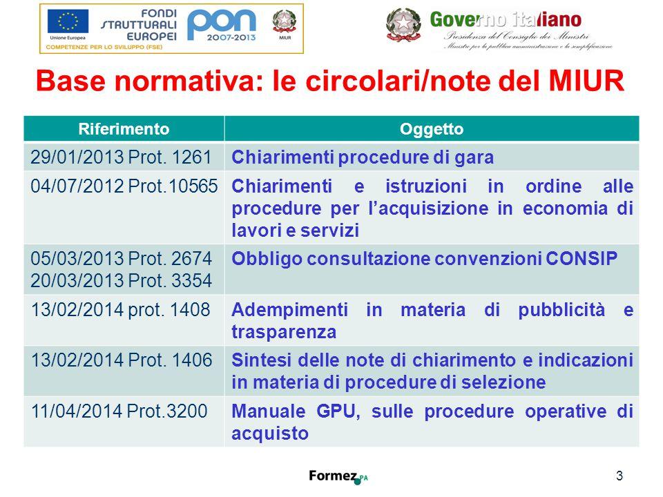 Base normativa: le circolari/note del MIUR 3 RiferimentoOggetto 29/01/2013 Prot.