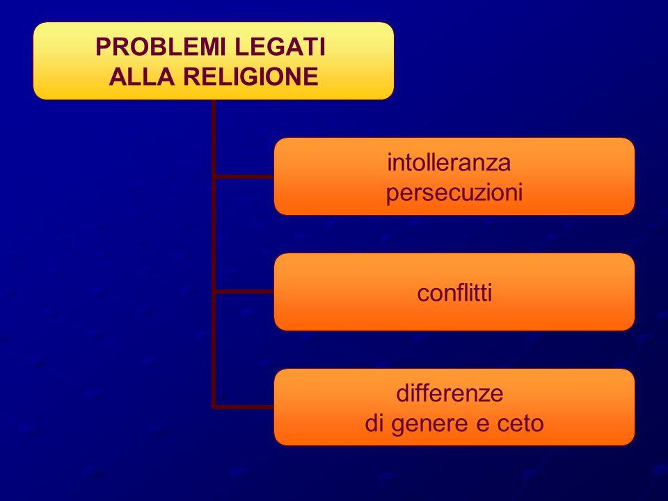 PROBLEMI LEGATI ALLA RELIGIONE intolleranza persecuzioni conflitti differenze di genere e ceto