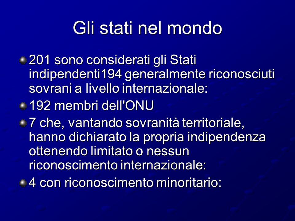 Gli stati nel mondo 201 sono considerati gli Stati indipendenti194 generalmente riconosciuti sovrani a livello internazionale: 192 membri dell'ONU 192