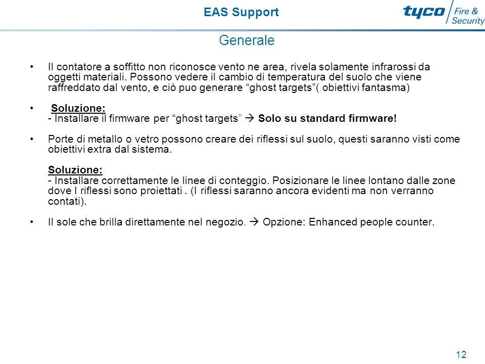 EAS Support 13 Target È il punto centrale di una persona che deve attraversare la linea di conteggio nella corretta poisizione per quella linea.