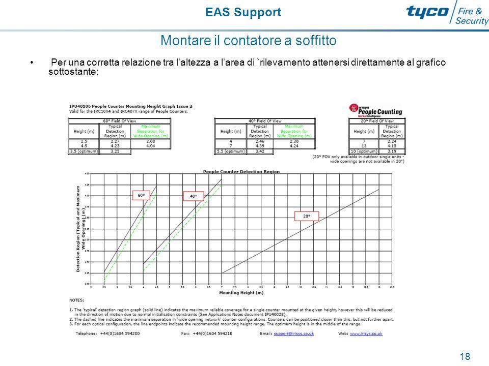 EAS Support 19 Array Recorder (Strumento di cattura dati) Nel caso si osservino strani effetti nelle aree di conteggio, si dovrebbe usare questo software tool per registrare questi effetti per dopo.