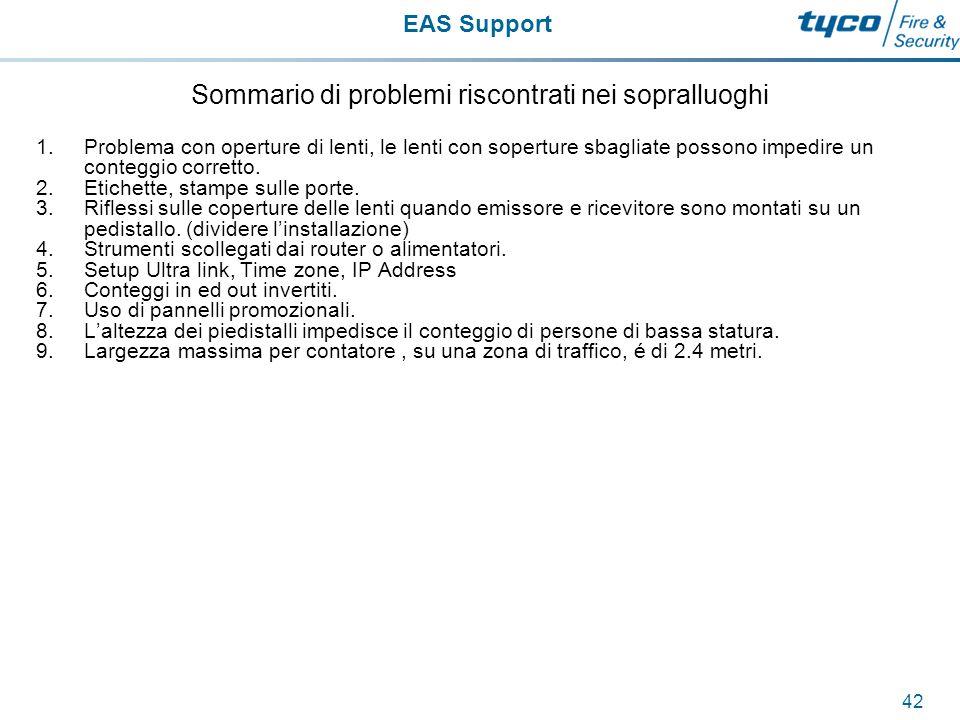 EAS Support 43 Sommario di problemi riscontrati nei sopralluoghi 1.Problema con operture di lenti, le lenti con soperture sbagliate possono impedire un conteggio corretto.