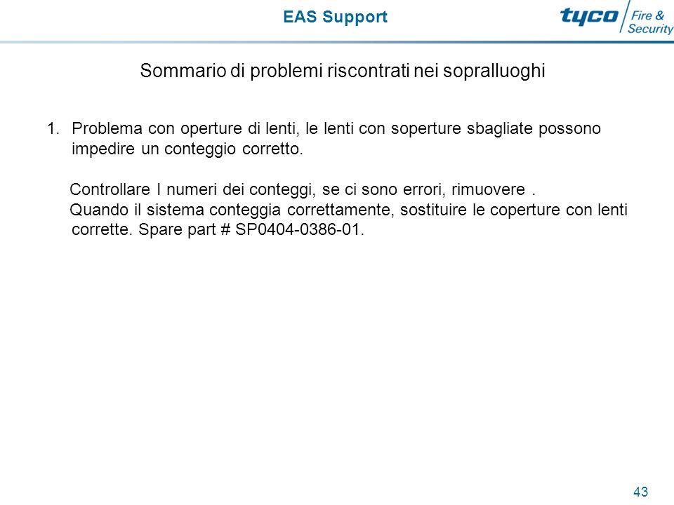 EAS Support 44 Sommario di problemi riscontrati nei sopralluoghi 2.