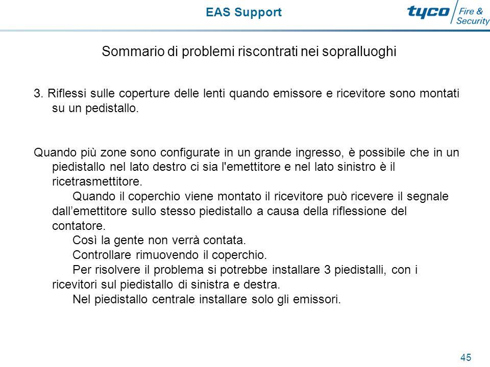 EAS Support 46 Sommario di problemi riscontrati nei sopralluoghi 4.