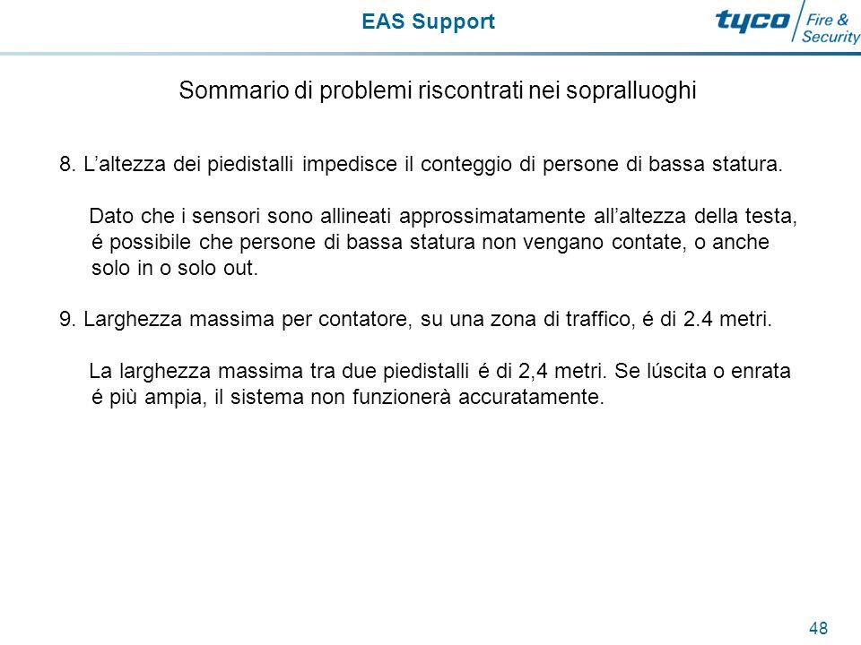 EAS Support 49 Checklist 1.Altre uscite es.Uscita di manutenzione.