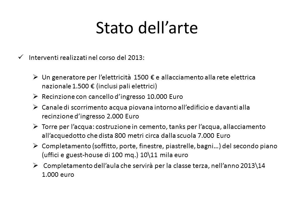 Stato dell'arte Interventi realizzati nel corso del 2013:  Un generatore per l'elettricità 1500 € e allacciamento alla rete elettrica nazionale 1.500