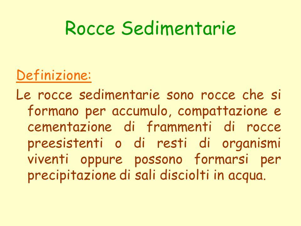 Rocce Sedimentarie Definizione: Le rocce sedimentarie sono rocce che si formano per accumulo, compattazione e cementazione di frammenti di rocce prees