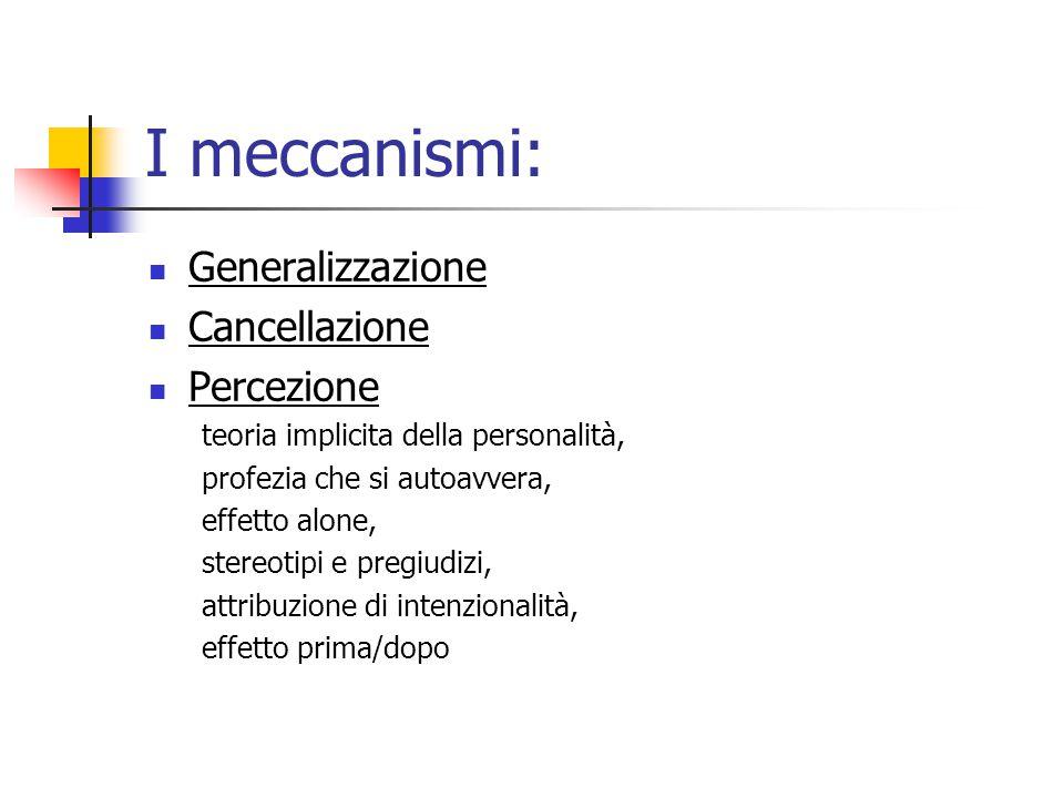 I meccanismi: Generalizzazione Cancellazione Percezione teoria implicita della personalità, profezia che si autoavvera, effetto alone, stereotipi e pregiudizi, attribuzione di intenzionalità, effetto prima/dopo