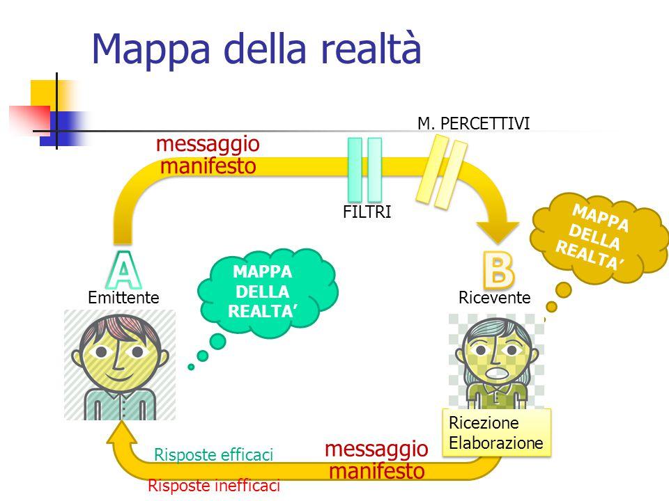 Mappa della realtà EmittenteRicevente messaggio manifesto FILTRI M.
