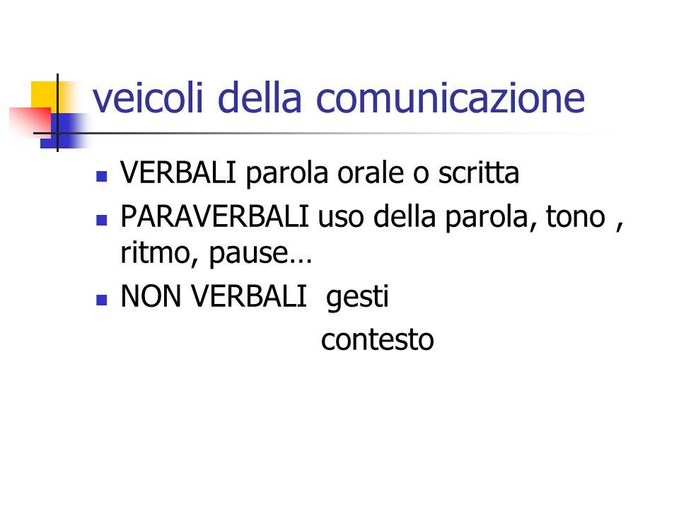 veicoli della comunicazione VERBALI parola orale o scritta PARAVERBALI uso della parola, tono, ritmo, pause… NON VERBALI gesti contesto
