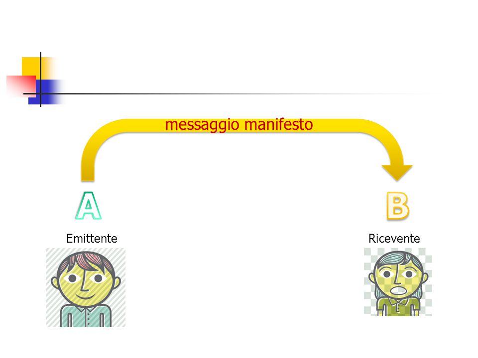 EmittenteRicevente messaggio manifesto